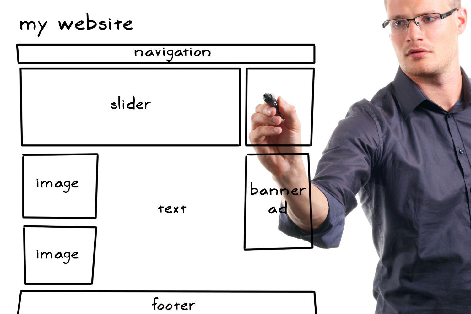 5 Web design trends that have increased in popularity so far in 2014