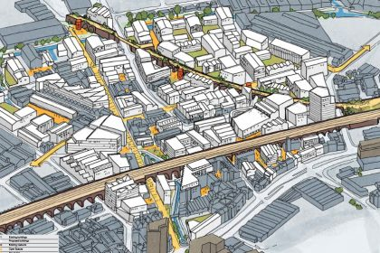 Oval's Vision for Digbeth's Future Development